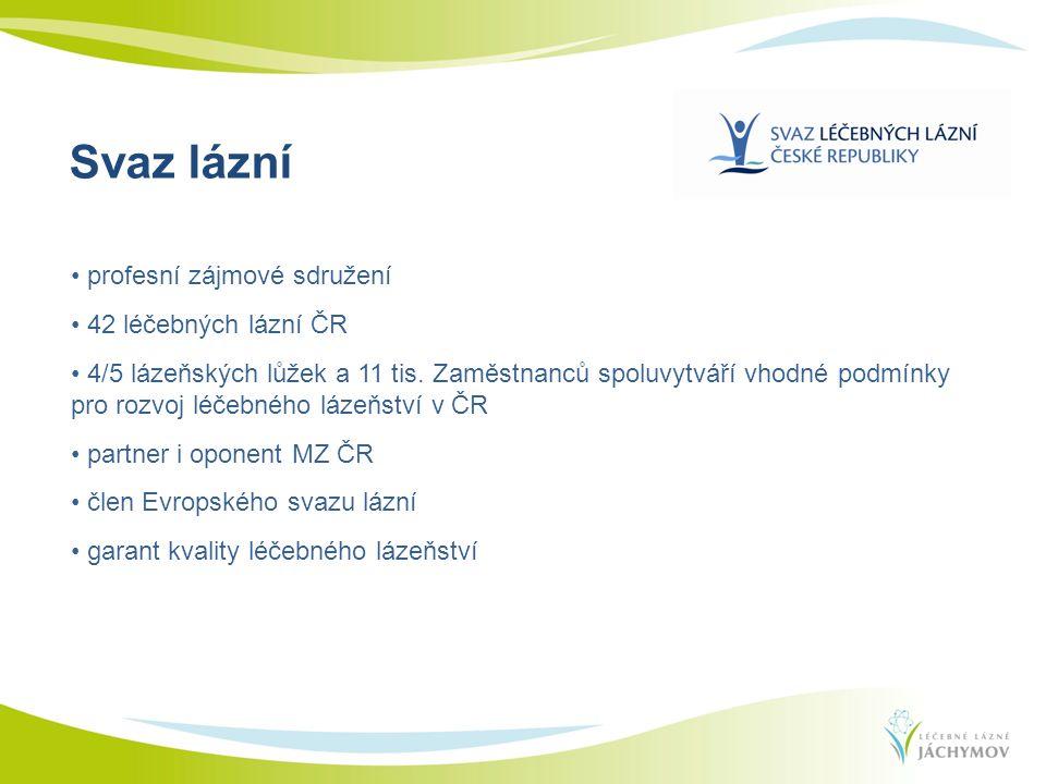 profesní zájmové sdružení 42 léčebných lázní ČR 4/5 lázeňských lůžek a 11 tis. Zaměstnanců spoluvytváří vhodné podmínky pro rozvoj léčebného lázeňství
