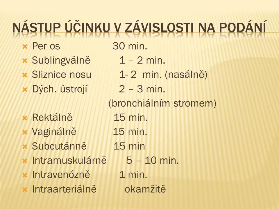  Per os 30 min. Sublingválně 1 – 2 min.  Sliznice nosu 1- 2 min.