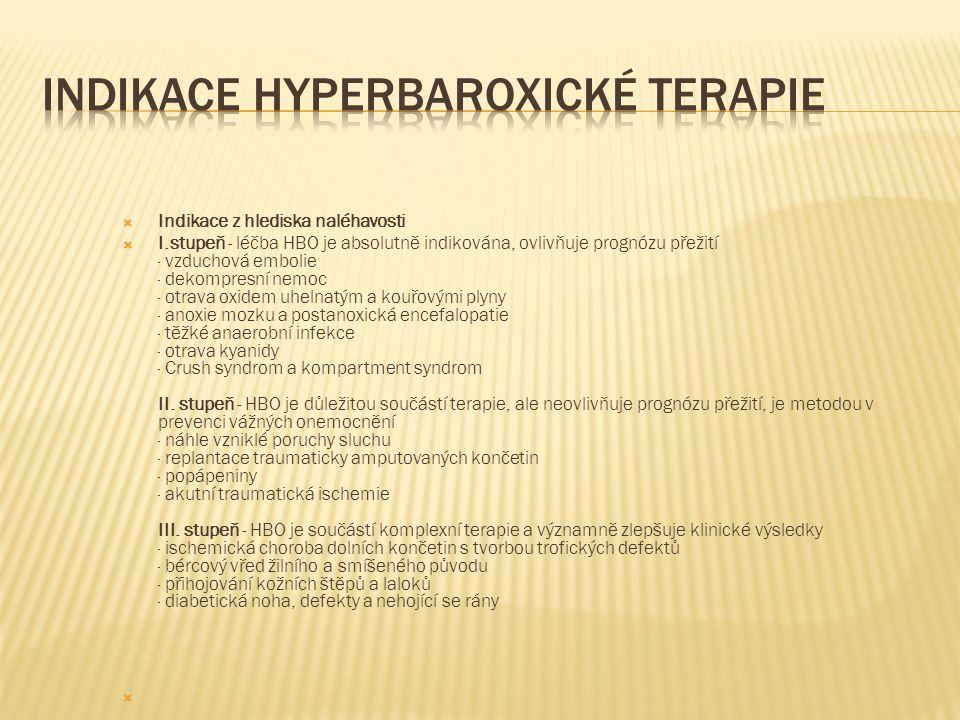  Indikace z hlediska naléhavosti  I.stupeň - léčba HBO je absolutně indikována, ovlivňuje prognózu přežití · vzduchová embolie · dekompresní nemoc · otrava oxidem uhelnatým a kouřovými plyny · anoxie mozku a postanoxická encefalopatie · těžké anaerobní infekce · otrava kyanidy · Crush syndrom a kompartment syndrom II.