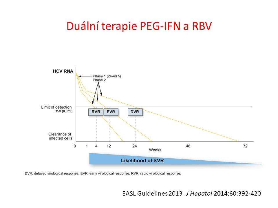 Duální terapie PEG-IFN a RBV EASL Guidelines 2013. J Hepatol 2014;60:392-420