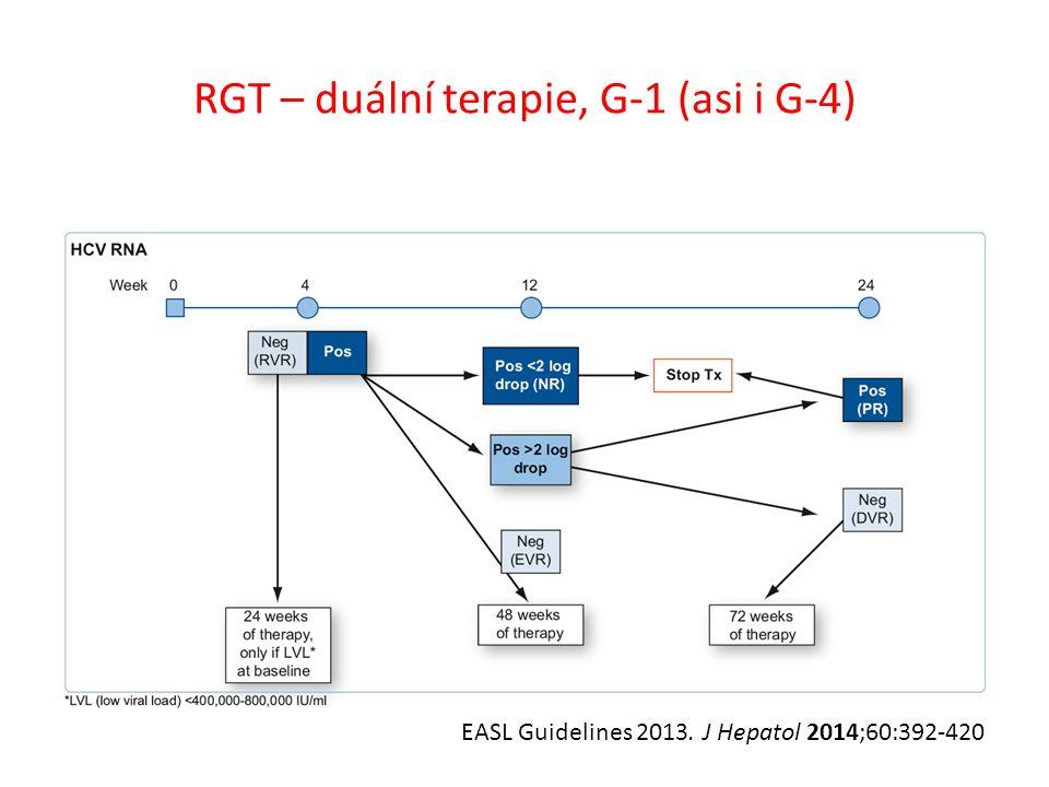 RGT – duální terapie, G-1 (asi i G-4) EASL Guidelines 2013. J Hepatol 2014;60:392-420
