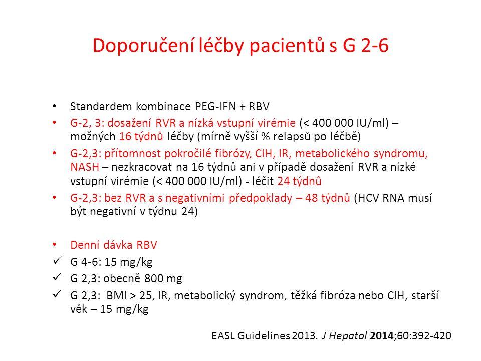 Doporučení léčby pacientů s G 2-6 Standardem kombinace PEG-IFN + RBV G-2, 3: dosažení RVR a nízká vstupní virémie (< 400 000 IU/ml) – možných 16 týdnů léčby (mírně vyšší % relapsů po léčbě) G-2,3: přítomnost pokročilé fibrózy, CIH, IR, metabolického syndromu, NASH – nezkracovat na 16 týdnů ani v případě dosažení RVR a nízké vstupní virémie (< 400 000 IU/ml) - léčit 24 týdnů G-2,3: bez RVR a s negativními předpoklady – 48 týdnů (HCV RNA musí být negativní v týdnu 24) Denní dávka RBV G 4-6: 15 mg/kg G 2,3: obecně 800 mg G 2,3: BMI > 25, IR, metabolický syndrom, těžká fibróza nebo CIH, starší věk – 15 mg/kg EASL Guidelines 2013.