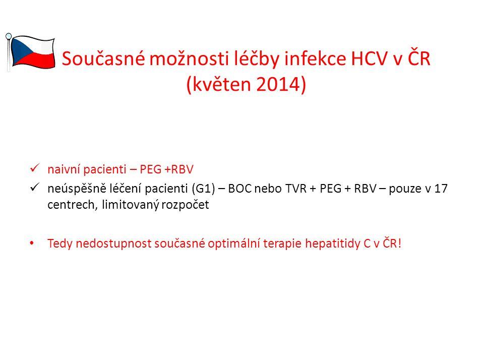 Současné možnosti léčby infekce HCV v ČR (květen 2014) naivní pacienti – PEG +RBV neúspěšně léčení pacienti (G1) – BOC nebo TVR + PEG + RBV – pouze v 17 centrech, limitovaný rozpočet Tedy nedostupnost současné optimální terapie hepatitidy C v ČR!