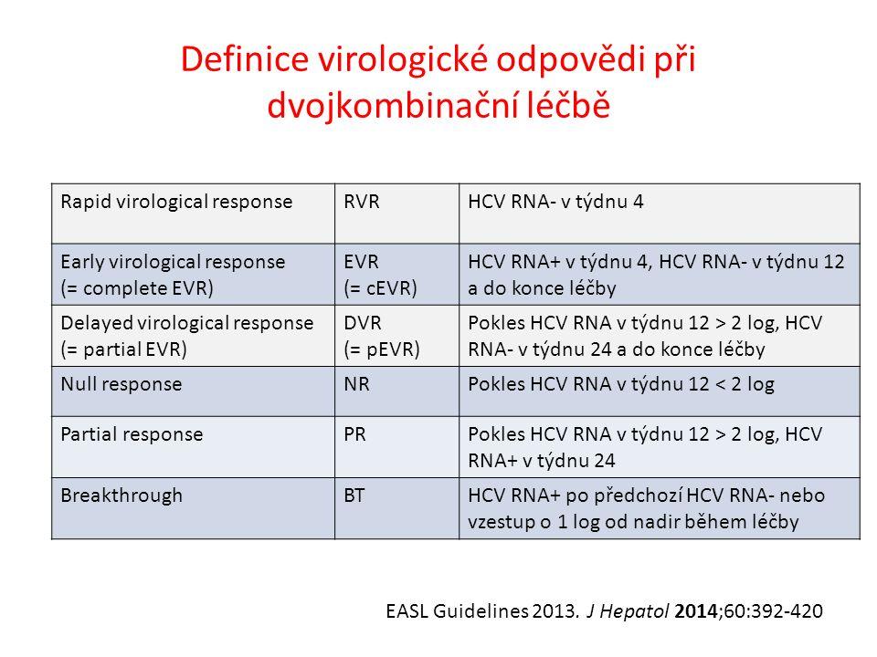 Definice virologické odpovědi při dvojkombinační léčbě Rapid virological responseRVRHCV RNA- v týdnu 4 Early virological response (= complete EVR) EVR (= cEVR) HCV RNA+ v týdnu 4, HCV RNA- v týdnu 12 a do konce léčby Delayed virological response (= partial EVR) DVR (= pEVR) Pokles HCV RNA v týdnu 12 > 2 log, HCV RNA- v týdnu 24 a do konce léčby Null responseNRPokles HCV RNA v týdnu 12 < 2 log Partial responsePRPokles HCV RNA v týdnu 12 > 2 log, HCV RNA+ v týdnu 24 BreakthroughBTHCV RNA+ po předchozí HCV RNA- nebo vzestup o 1 log od nadir během léčby EASL Guidelines 2013.