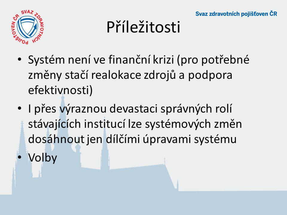 Příležitosti Systém není ve finanční krizi (pro potřebné změny stačí realokace zdrojů a podpora efektivnosti) I přes výraznou devastaci správných rolí stávajících institucí lze systémových změn dosáhnout jen dílčími úpravami systému Volby