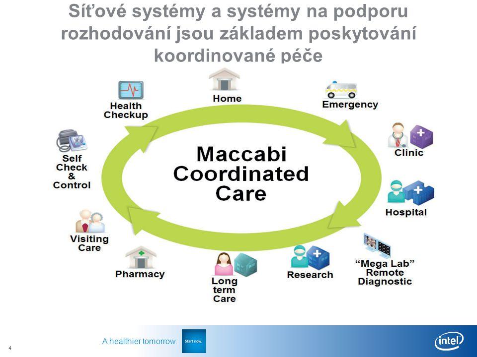 4 A healthier tomorrow. Síťové systémy a systémy na podporu rozhodování jsou základem poskytování koordinované péče