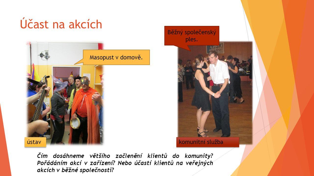 Účast na akcích Masopust v domově. Běžný společenský ples. Čím dosáhneme většího začlenění klientů do komunity? Pořádáním akcí v zařízení? Nebo účastí
