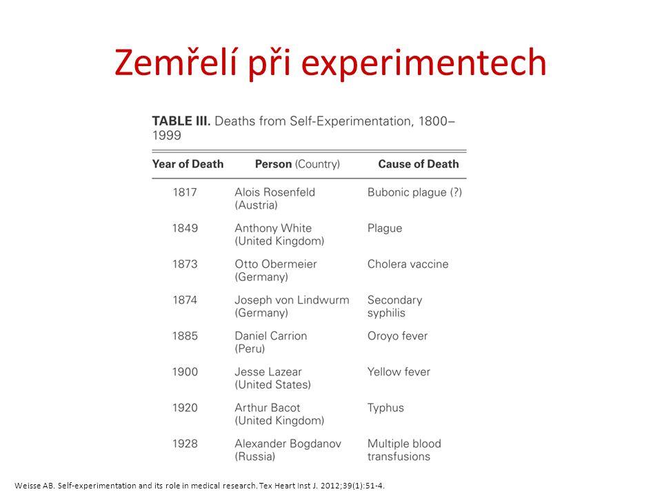 Jan Evangelista Purkyně (1787-1869) Čechy vliv farmak (belladonna, digitalis) vidění dieta (vejce natvrdo)