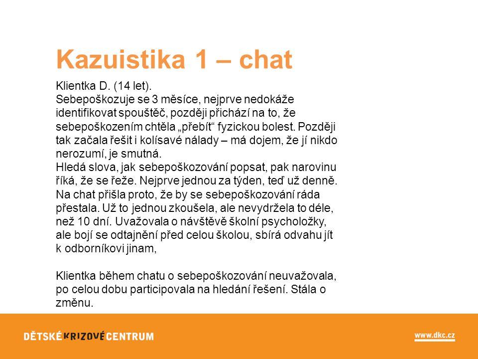 Kazuistika 1 – chat Klientka D. (14 let).