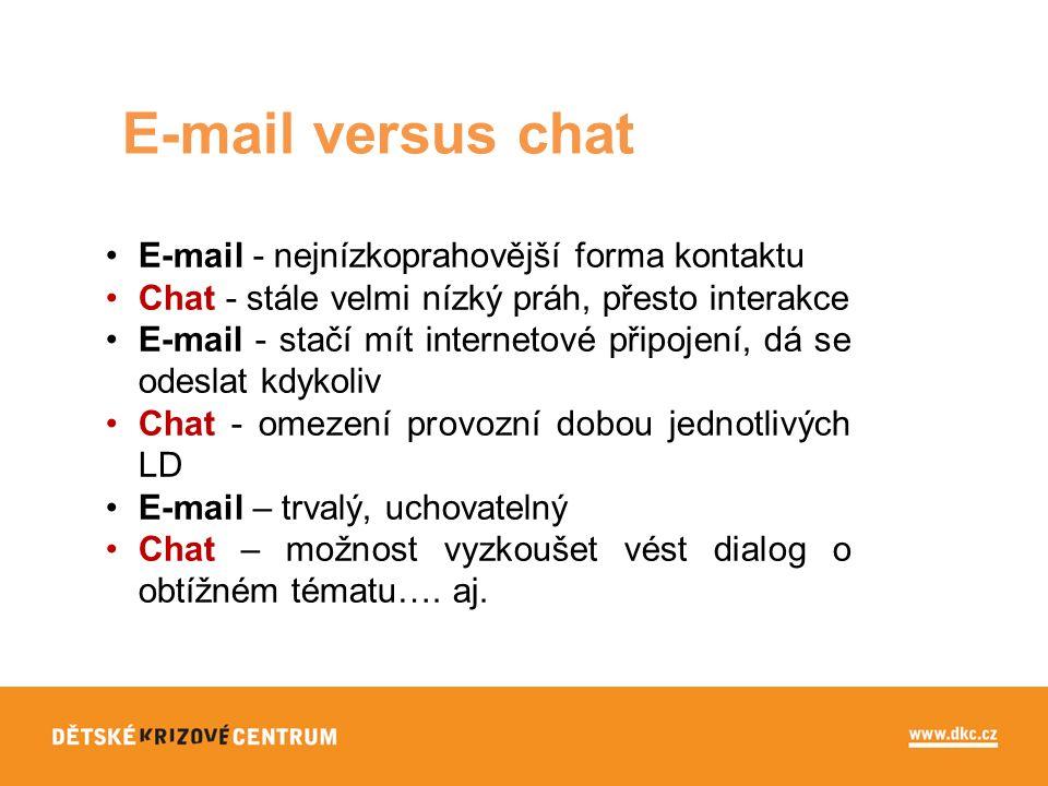 E-mail versus chat E-mail - nejnízkoprahovější forma kontaktu Chat - stále velmi nízký práh, přesto interakce E-mail - stačí mít internetové připojení, dá se odeslat kdykoliv Chat - omezení provozní dobou jednotlivých LD E-mail – trvalý, uchovatelný Chat – možnost vyzkoušet vést dialog o obtížném tématu….