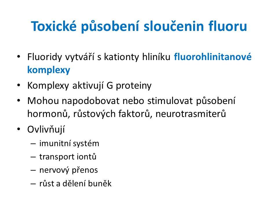Negativní účinky nadbytku fluoru Akutní toxicita – nauzea, zvracení, průjmy, křeče Dentální fluoróza Měknutí kostí Hypotyreóza Poškození jater, ledvin Zhoršení paměti, neschopnost soustředění, zmatenost, zpomalení reakcí Neurotoxické účinky u dětí – nižší IQ Alzheimerova choroba – v kombinaci s hliníkem