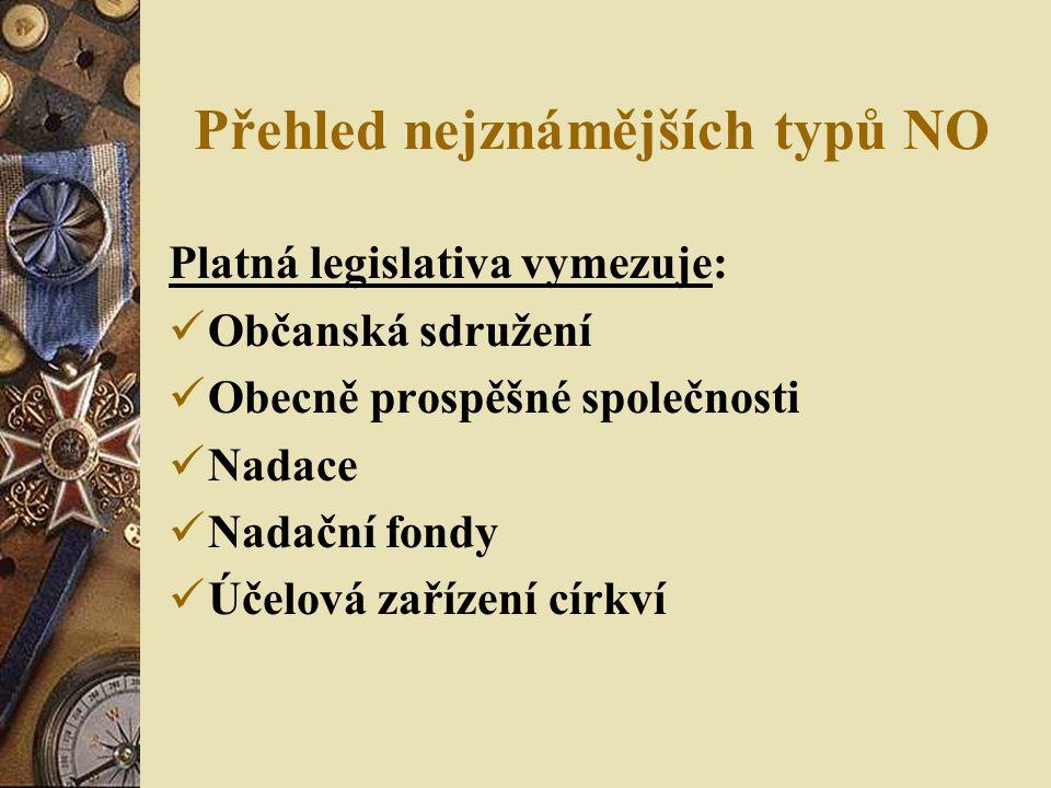 Přehled základní legislativy Občanské sdružení: zákon č.