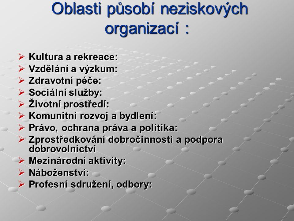 Oblasti působí neziskových organizací : Oblasti působí neziskových organizací :  Kultura a rekreace:  Vzdělání a výzkum:  Zdravotní péče:  Sociáln