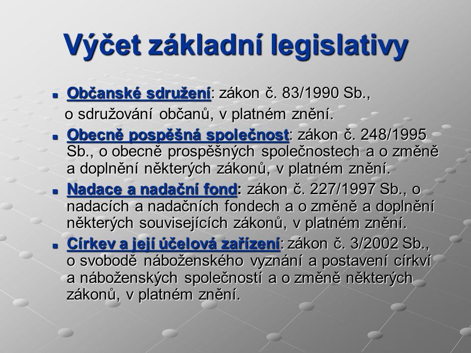 NEZISKOVÁ ORGANIZACE  pojem bez definice platným právním předpisem v ČR  musí být právnickou osobou  mají svého zřizovatele, podléhají registraci dle platného zákona  jsou vedeny v seznamu ekonomických subjektů = přiděleno IČ ( Český statistický úřad)