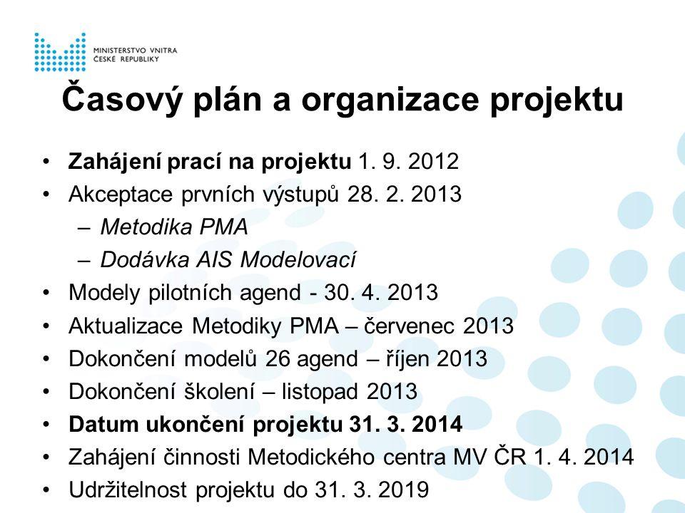 Časový plán a organizace projektu Zahájení prací na projektu 1.