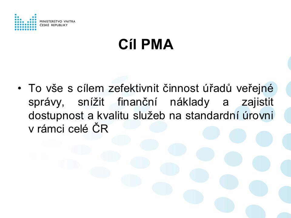 Cíl PMA To vše s cílem zefektivnit činnost úřadů veřejné správy, snížit finanční náklady a zajistit dostupnost a kvalitu služeb na standardní úrovni v rámci celé ČR