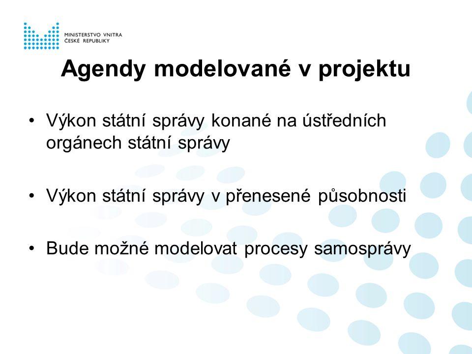 Agendy modelované v projektu Výkon státní správy konané na ústředních orgánech státní správy Výkon státní správy v přenesené působnosti Bude možné modelovat procesy samosprávy