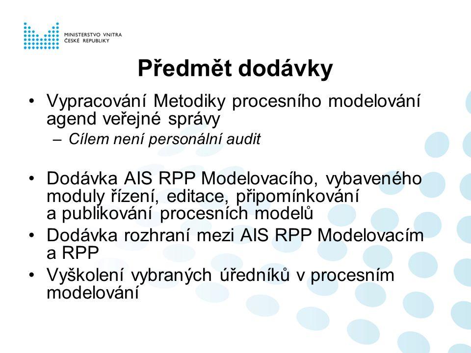 Předmět dodávky Vypracování Metodiky procesního modelování agend veřejné správy –Cílem není personální audit Dodávka AIS RPP Modelovacího, vybaveného moduly řízení, editace, připomínkování a publikování procesních modelů Dodávka rozhraní mezi AIS RPP Modelovacím a RPP Vyškolení vybraných úředníků v procesním modelování