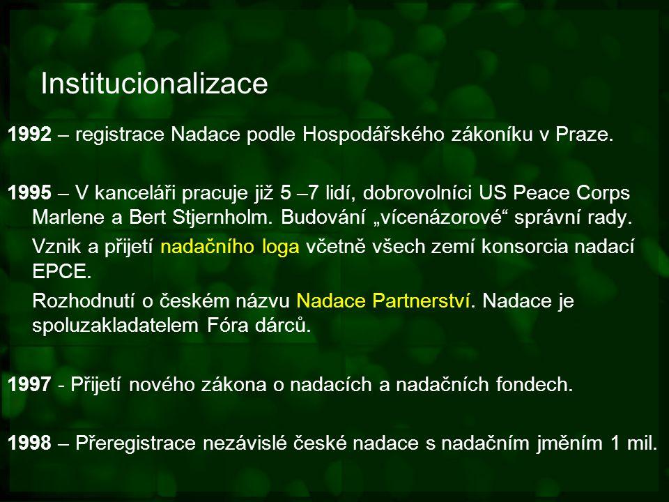 Institucionalizace 1992 – registrace Nadace podle Hospodářského zákoníku v Praze.