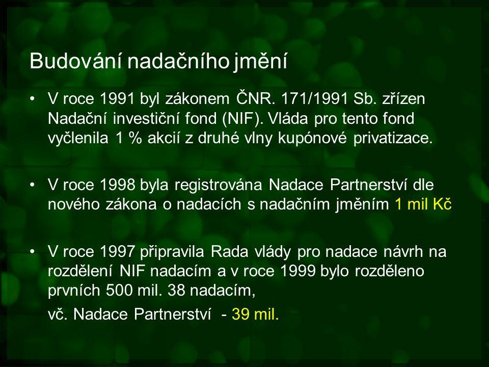 Budování nadačního jmění V roce 1991 byl zákonem ČNR.