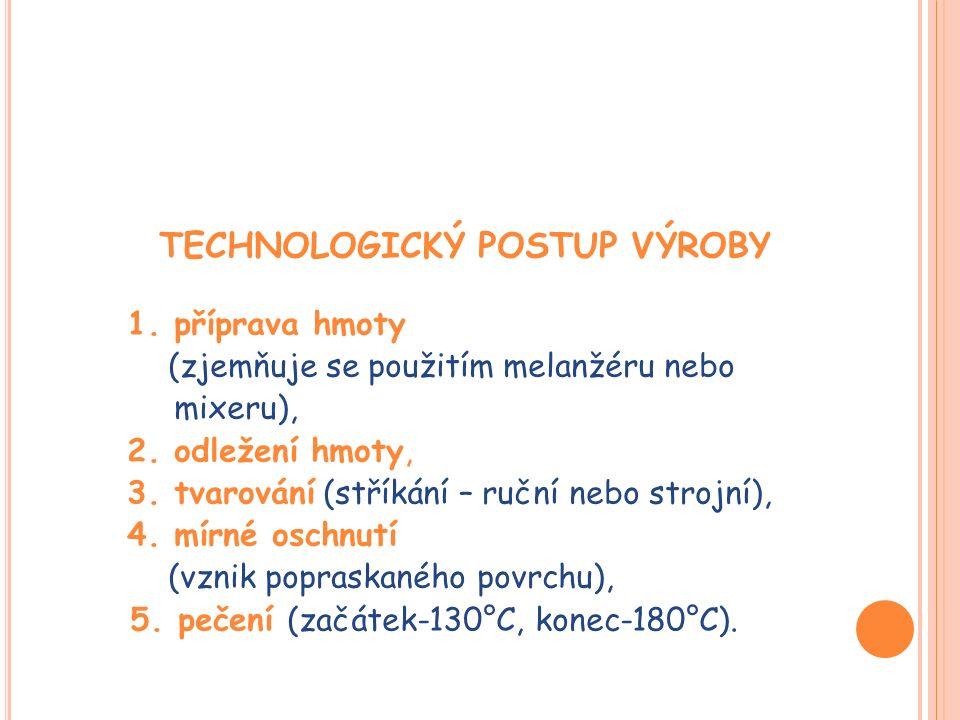 TECHNOLOGICKÝ POSTUP VÝROBY 1. příprava hmoty (zjemňuje se použitím melanžéru nebo mixeru), 2.