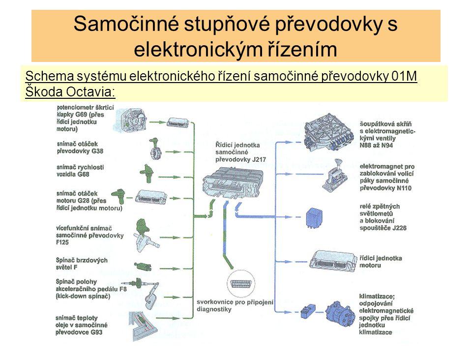 Schema systému elektronického řízení samočinné převodovky 01M Škoda Octavia: Samočinné stupňové převodovky s elektronickým řízením