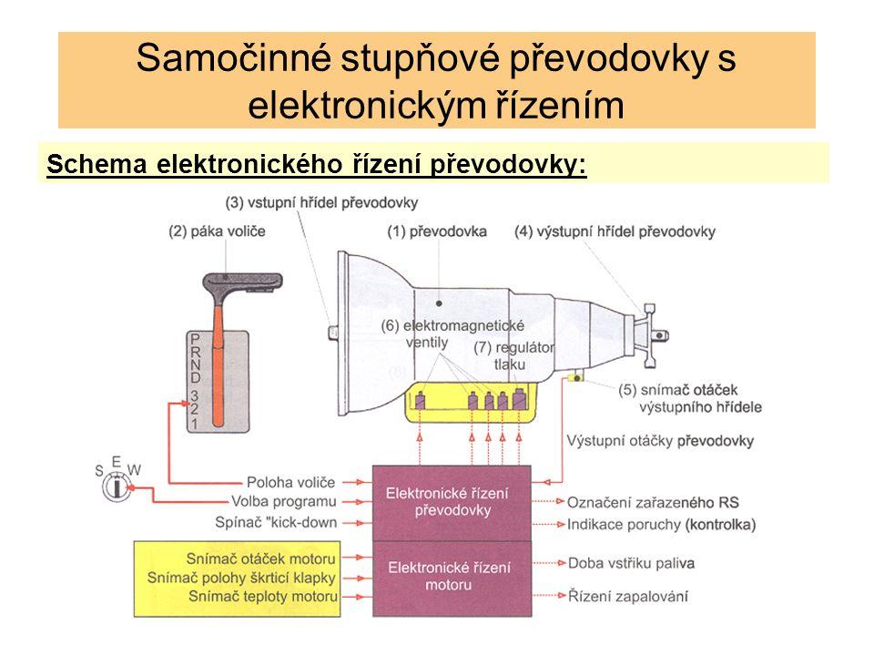 Schema elektronického řízení převodovky: Samočinné stupňové převodovky s elektronickým řízením