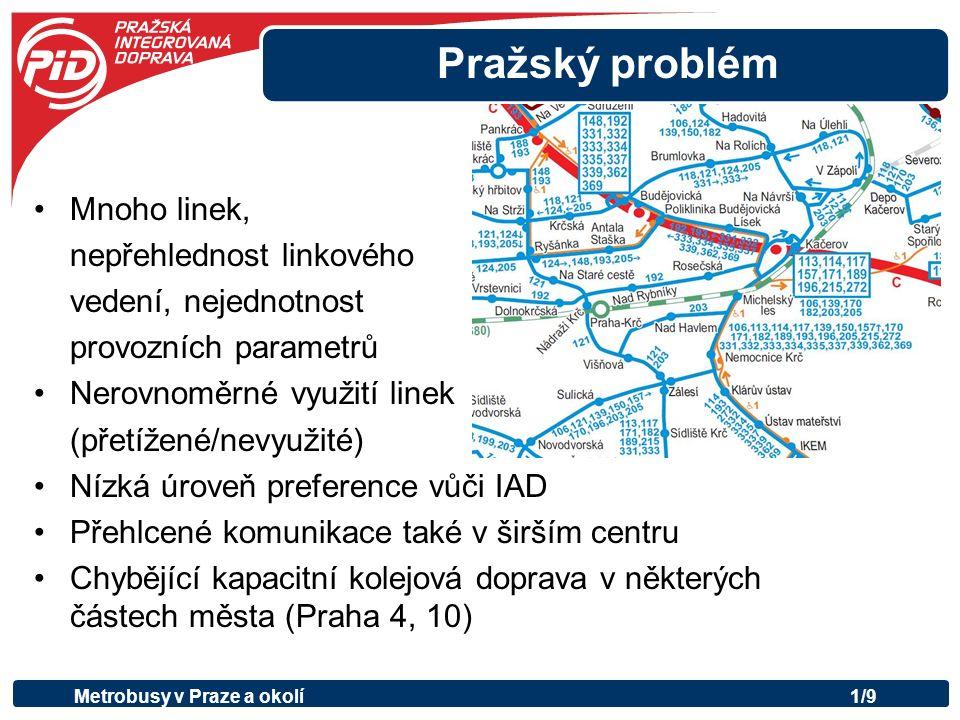 Pražský problém Mnoho linek, nepřehlednost linkového vedení, nejednotnost provozních parametrů Nerovnoměrné využití linek (přetížené/nevyužité) Nízká úroveň preference vůči IAD Přehlcené komunikace také v širším centru Chybějící kapacitní kolejová doprava v některých částech města (Praha 4, 10) Metrobusy v Praze a okolí1/9