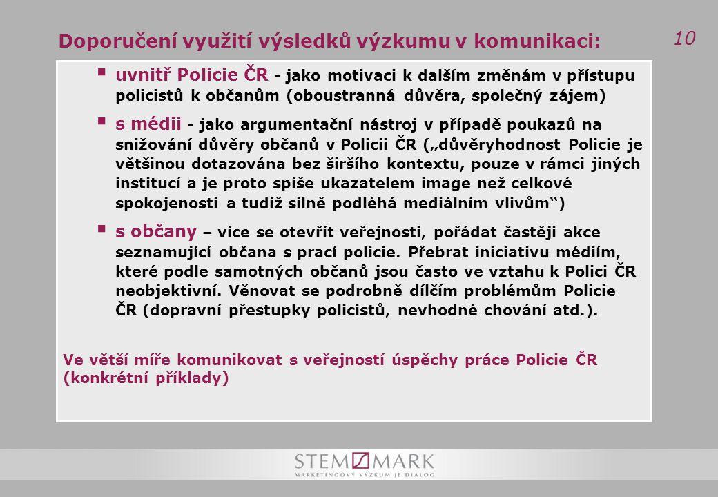 """10 Doporučení využití výsledků výzkumu v komunikaci:  uvnitř Policie ČR - jako motivaci k dalším změnám v přístupu policistů k občanům (oboustranná důvěra, společný zájem)  s médii - jako argumentační nástroj v případě poukazů na snižování důvěry občanů v Policii ČR (""""důvěryhodnost Policie je většinou dotazována bez širšího kontextu, pouze v rámci jiných institucí a je proto spíše ukazatelem image než celkové spokojenosti a tudíž silně podléhá mediálním vlivům )  s občany – více se otevřít veřejnosti, pořádat častěji akce seznamující občana s prací policie."""