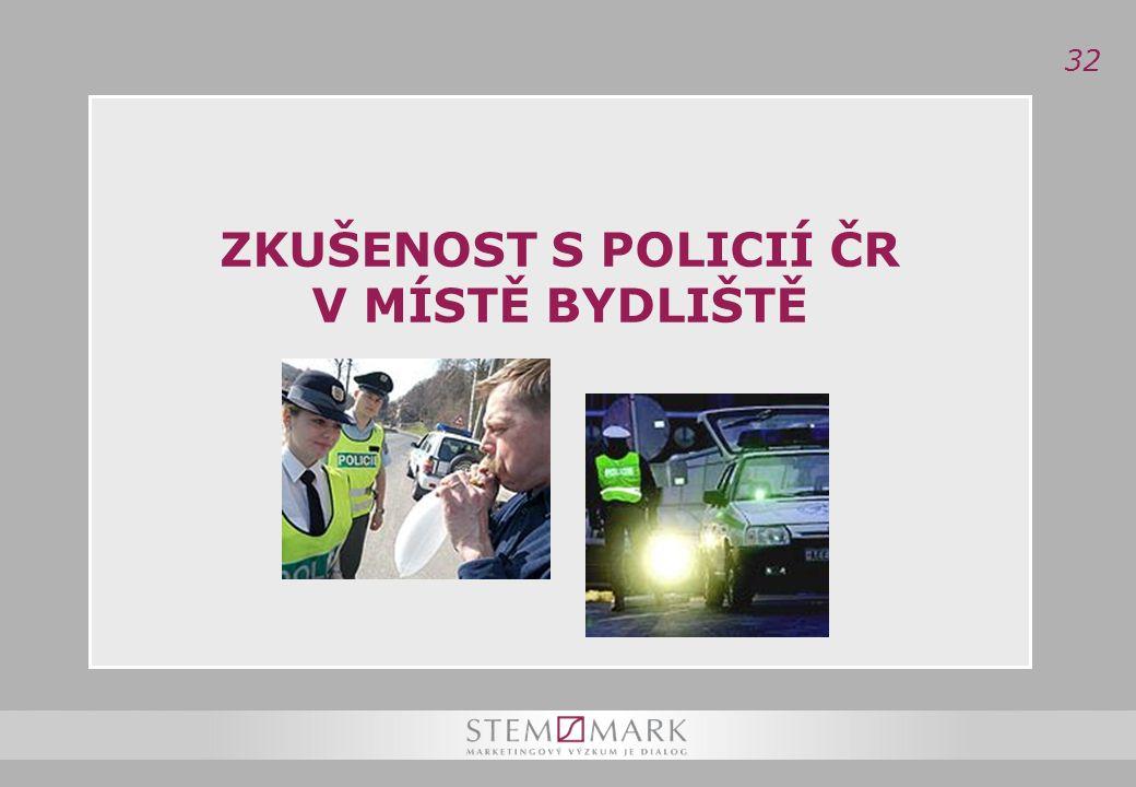 32 ZKUŠENOST S POLICIÍ ČR V MÍSTĚ BYDLIŠTĚ