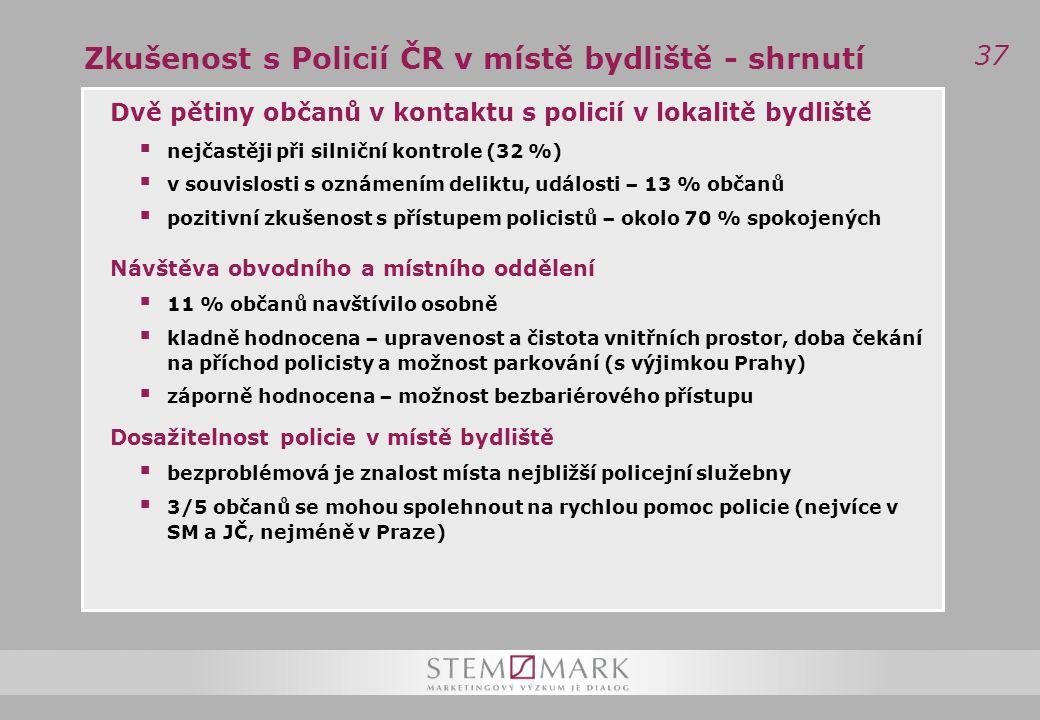 37 Zkušenost s Policií ČR v místě bydliště - shrnutí Dvě pětiny občanů v kontaktu s policií v lokalitě bydliště  nejčastěji při silniční kontrole (32 %)  v souvislosti s oznámením deliktu, události – 13 % občanů  pozitivní zkušenost s přístupem policistů – okolo 70 % spokojených Návštěva obvodního a místního oddělení  11 % občanů navštívilo osobně  kladně hodnocena – upravenost a čistota vnitřních prostor, doba čekání na příchod policisty a možnost parkování (s výjimkou Prahy)  záporně hodnocena – možnost bezbariérového přístupu Dosažitelnost policie v místě bydliště  bezproblémová je znalost místa nejbližší policejní služebny  3/5 občanů se mohou spolehnout na rychlou pomoc policie (nejvíce v SM a JČ, nejméně v Praze)