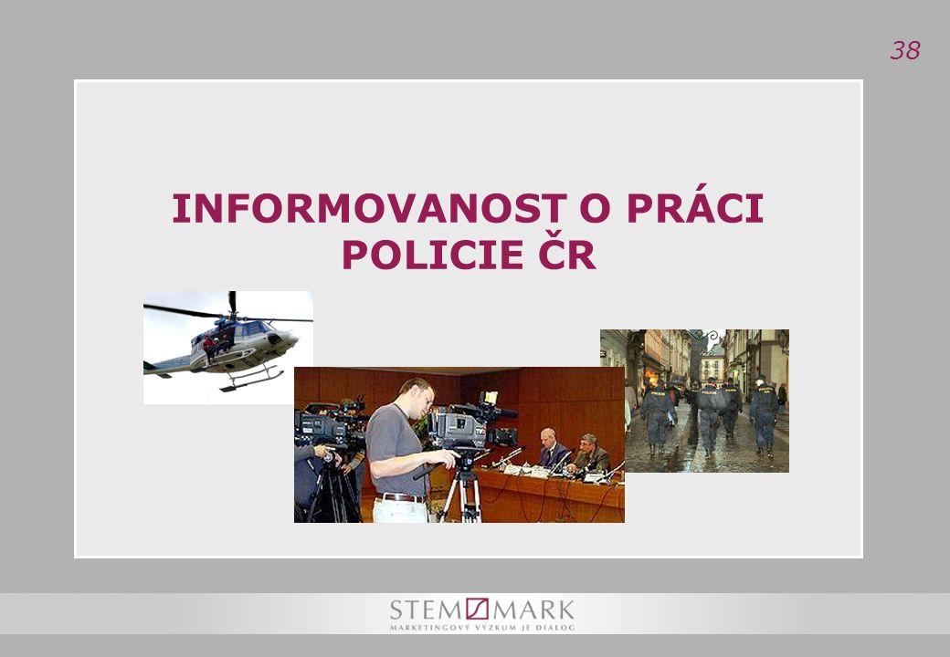 38 INFORMOVANOST O PRÁCI POLICIE ČR