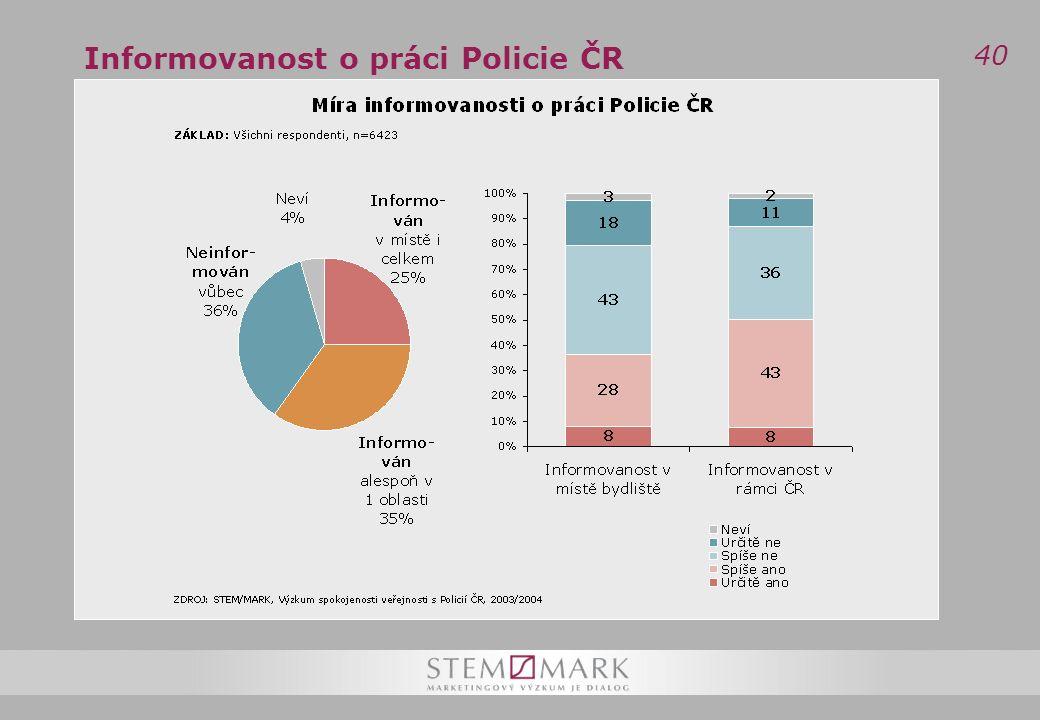 40 Informovanost o práci Policie ČR