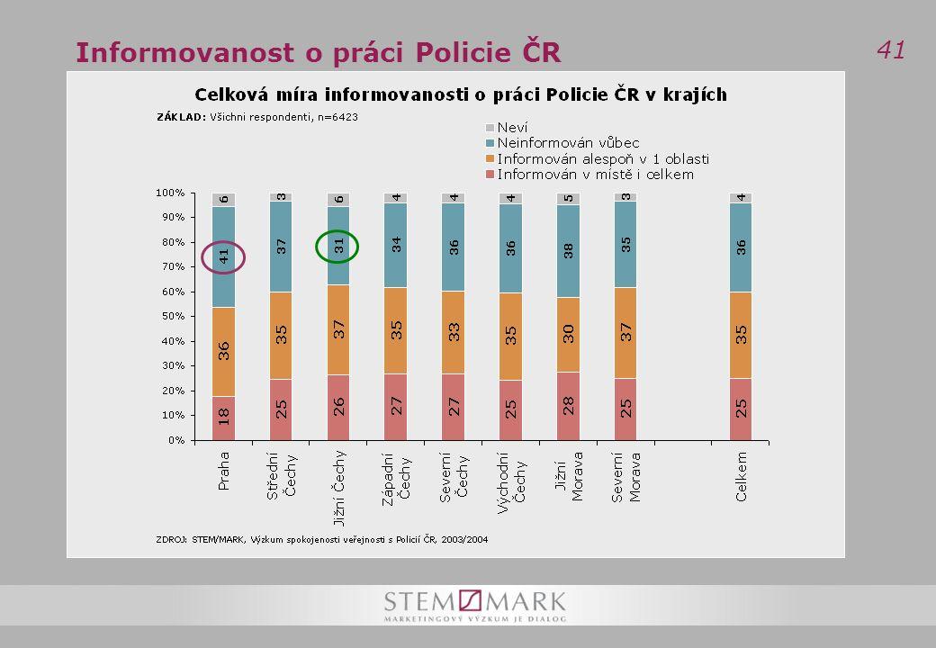 41 Informovanost o práci Policie ČR