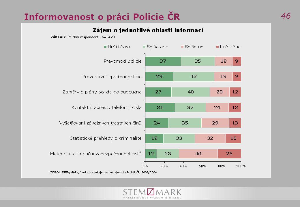 46 Informovanost o práci Policie ČR