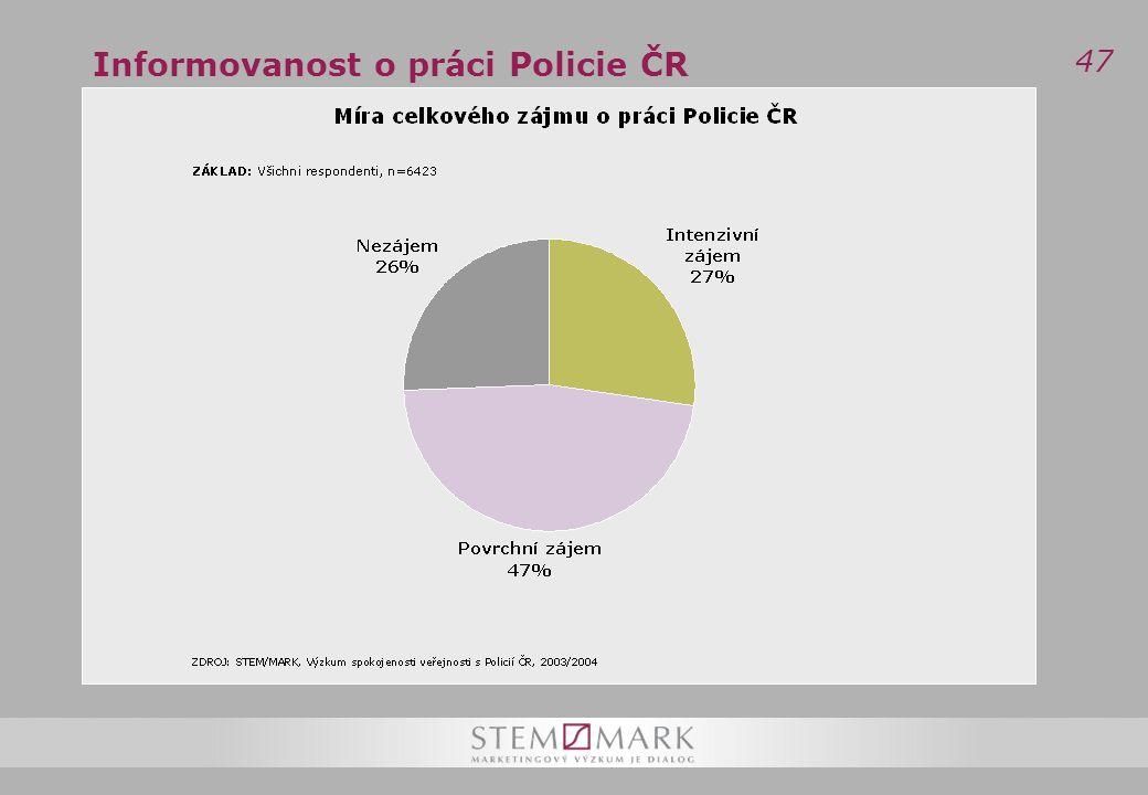47 Informovanost o práci Policie ČR