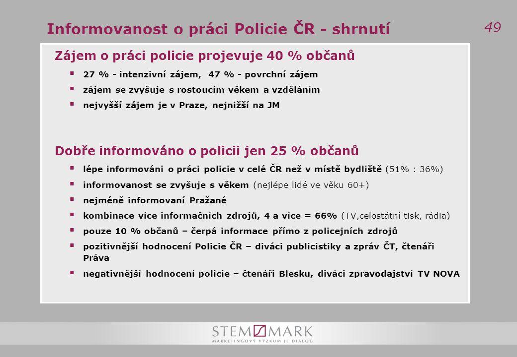 49 Informovanost o práci Policie ČR - shrnutí Zájem o práci policie projevuje 40 % občanů  27 % - intenzivní zájem, 47 % - povrchní zájem  zájem se zvyšuje s rostoucím věkem a vzděláním  nejvyšší zájem je v Praze, nejnižší na JM Dobře informováno o policii jen 25 % občanů  lépe informováni o práci policie v celé ČR než v místě bydliště (51% : 36%)  informovanost se zvyšuje s věkem (nejlépe lidé ve věku 60+)  nejméně informovaní Pražané  kombinace více informačních zdrojů, 4 a více = 66% (TV,celostátní tisk, rádia)  pouze 10 % občanů – čerpá informace přímo z policejních zdrojů  pozitivnější hodnocení Policie ČR – diváci publicistiky a zpráv ČT, čtenáři Práva  negativnější hodnocení policie – čtenáři Blesku, diváci zpravodajství TV NOVA