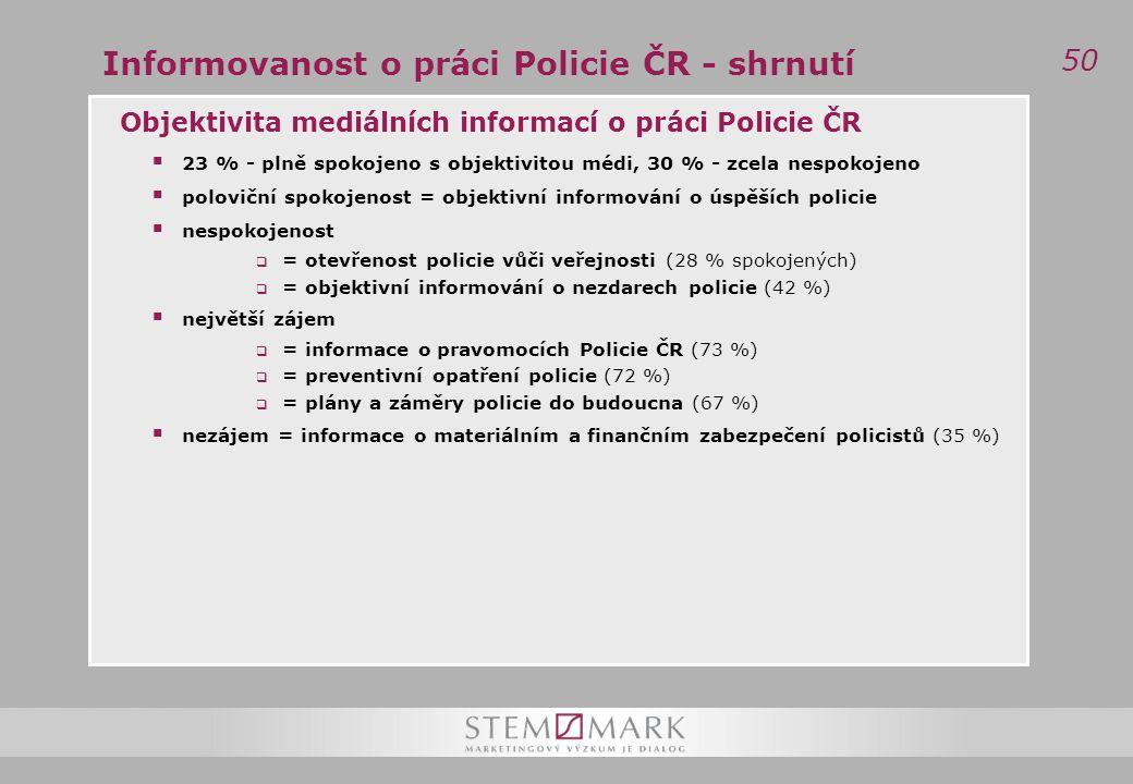50 Informovanost o práci Policie ČR - shrnutí Objektivita mediálních informací o práci Policie ČR  23 % - plně spokojeno s objektivitou médi, 30 % - zcela nespokojeno  poloviční spokojenost = objektivní informování o úspěších policie  nespokojenost  = otevřenost policie vůči veřejnosti (28 % spokojených)  = objektivní informování o nezdarech policie (42 %)  největší zájem  = informace o pravomocích Policie ČR (73 %)  = preventivní opatření policie (72 %)  = plány a záměry policie do budoucna (67 %)  nezájem = informace o materiálním a finančním zabezpečení policistů (35 %)