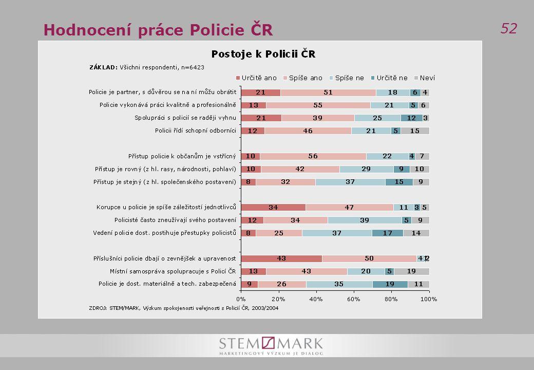 52 Hodnocení práce Policie ČR