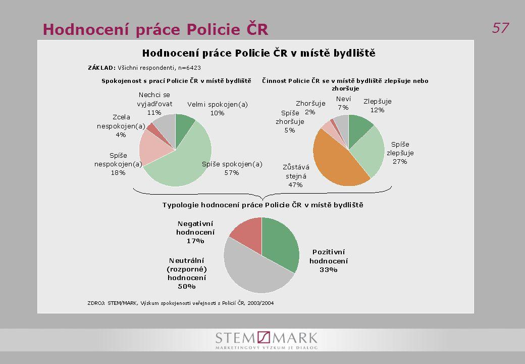 57 Hodnocení práce Policie ČR