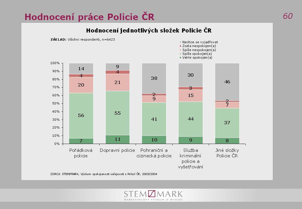 60 Hodnocení práce Policie ČR