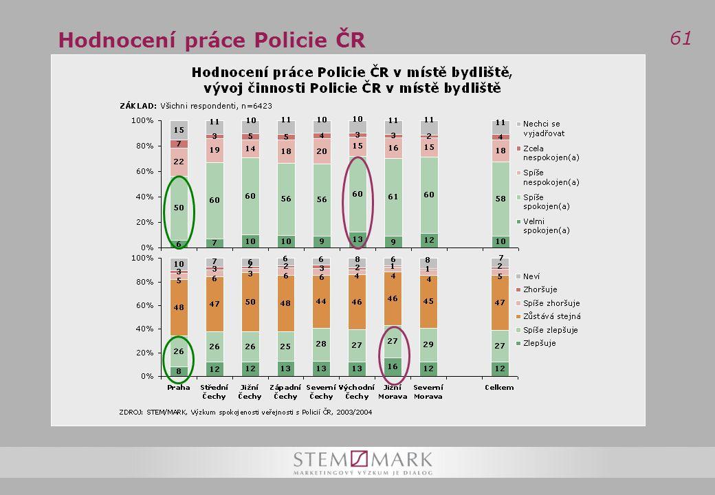 61 Hodnocení práce Policie ČR