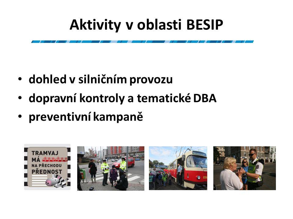 Aktivity v oblasti BESIP dohled v silničním provozu dopravní kontroly a tematické DBA preventivní kampaně