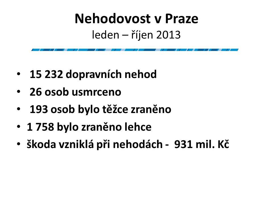 Nehodovost v Praze leden – říjen 2013 15 232 dopravních nehod 26 osob usmrceno 193 osob bylo těžce zraněno 1 758 bylo zraněno lehce škoda vzniklá při nehodách - 931 mil.