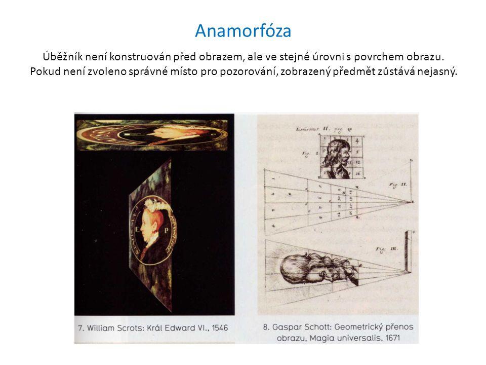 Anamorfóza Úběžník není konstruován před obrazem, ale ve stejné úrovni s povrchem obrazu.