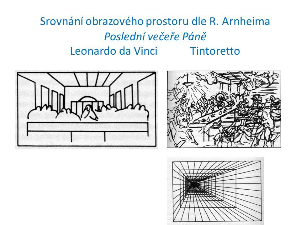 Srovnání obrazového prostoru dle R. Arnheima Poslední večeře Páně Leonardo da VinciTintoretto