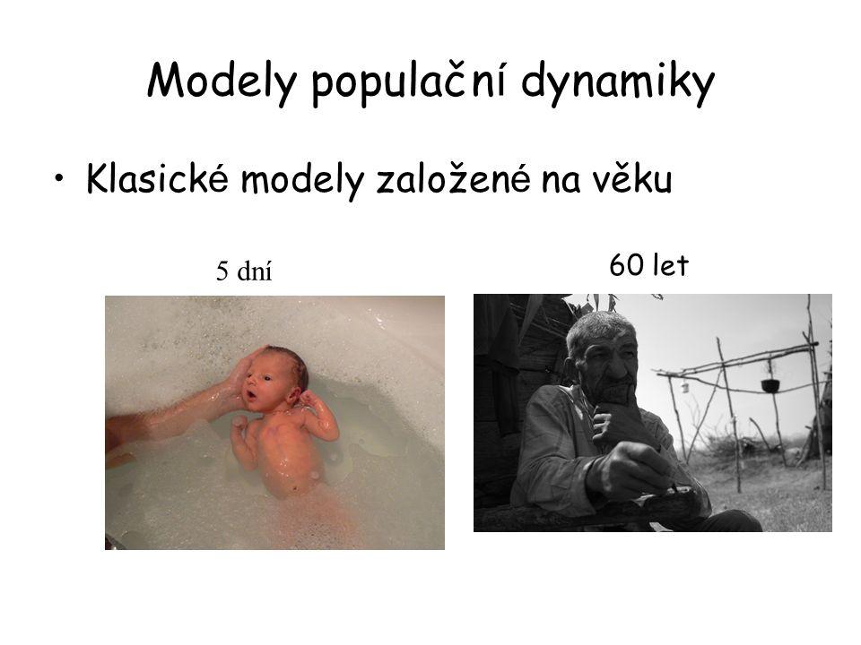 Modely populačn í dynamiky Klasick é modely založen é na věku 60 let 5 dní