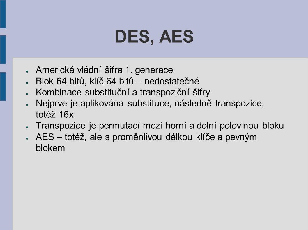 DES, AES ● Americká vládní šifra 1.