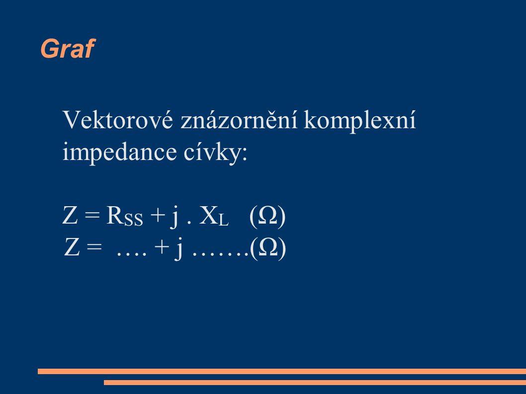 Graf Vektorové znázornění komplexní impedance cívky: Z = R SS + j. X L (Ω) Z = …. + j …….(Ω)