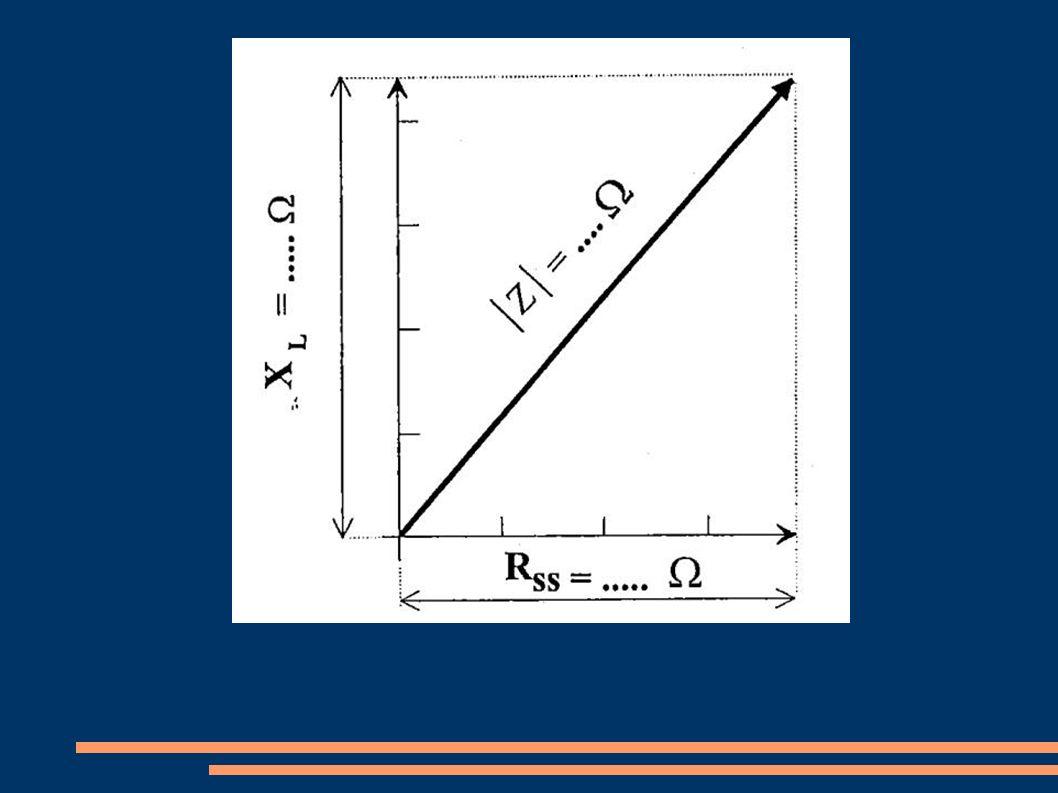 Vyhodnocení - Z grafu změříme velikost absolutní hodnoty impedance │Z│a tuto hodnotu porovnáme s vypočtenou hodnotou v tabulce (měř.